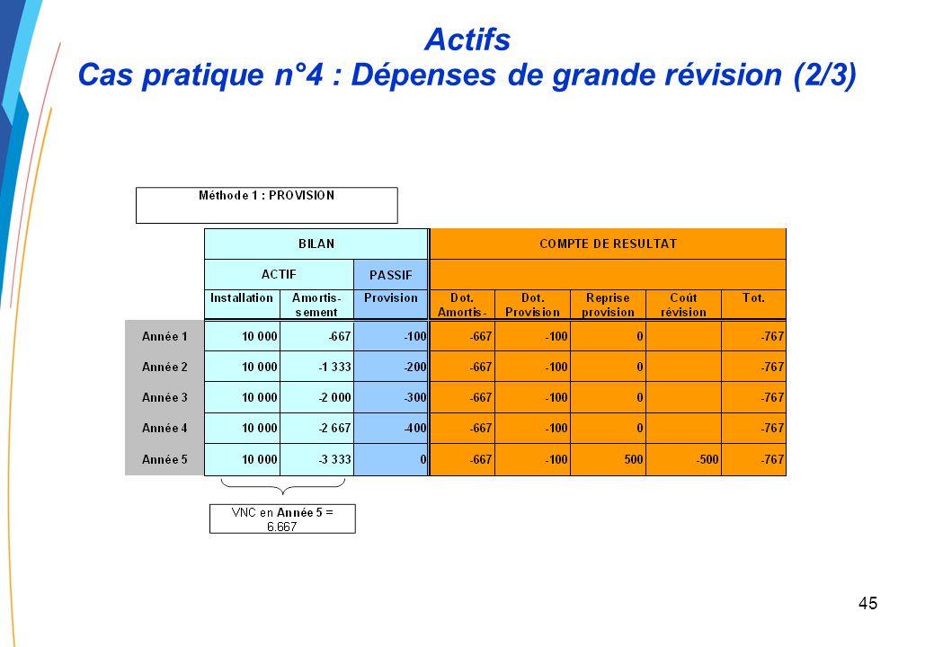 44 Actifs Cas pratique n°4 : Dépenses de grande révision (1/3) Rappel : Les dépenses de grande révision peuvent être enregistrées soit en provision pour charge, soit comme composant dune immobilisation (méthode préférentielle).