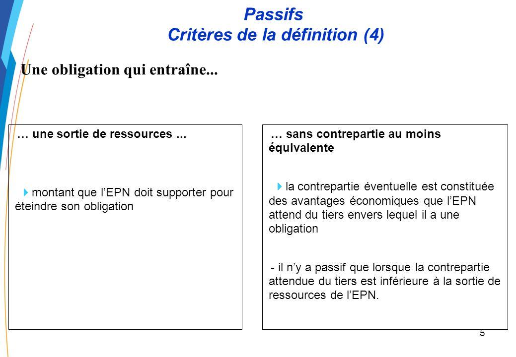 4 Passifs Critères de la définition (3) Ce qui change : une obligation... Un passif nexiste que sil y a obligation, ce qui limite le champ des passifs