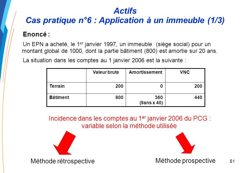 50 Actifs Cas pratique n°5 : Application à un immeuble (2/2) Après la modification du PCG : Constatation de composants : lanalyse menée par lEPN (expe