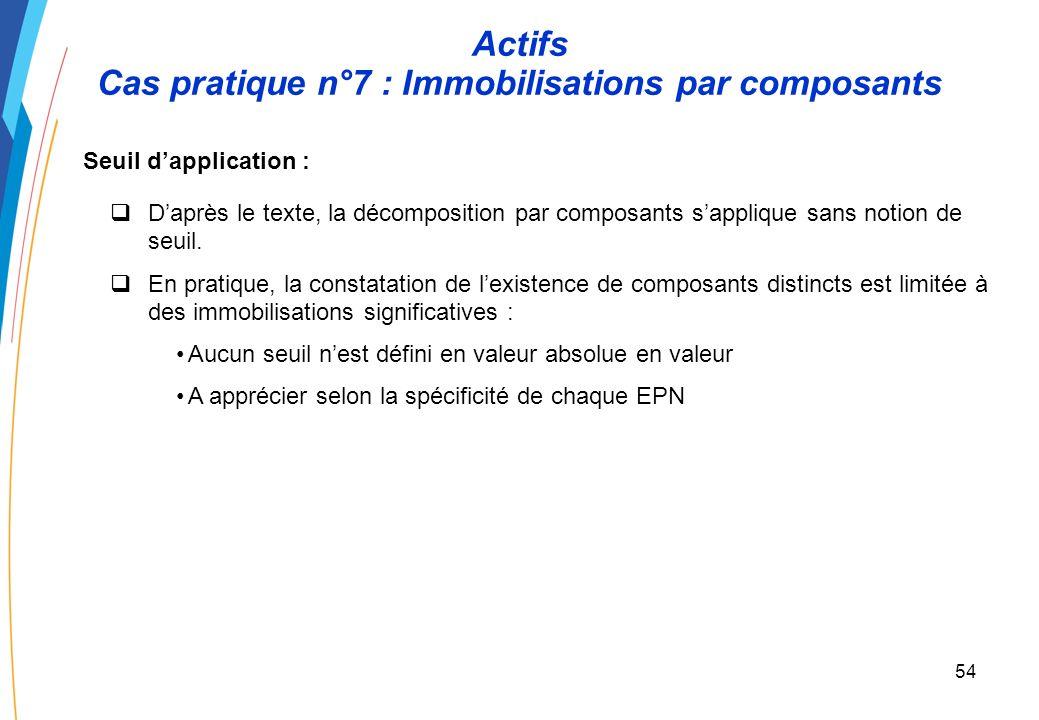 53 Actifs Cas pratique n°6 : Application à un immeuble (3/3) Traitement prospectif : réallocation des VNC Cette méthode consiste à répartir la VNC, sa