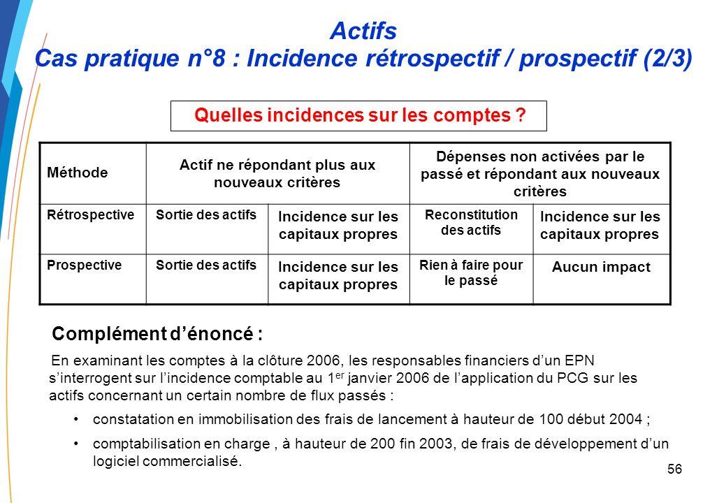 55 Actifs Cas pratique n°8 : incidence rétrospectif / prospectif (1/3) Énoncé : Un EPN sinterroge sur lincidence comptable au 1 er janvier 2006 de lapplication du PCG sur les actifs concernant un certain nombre de flux passés.