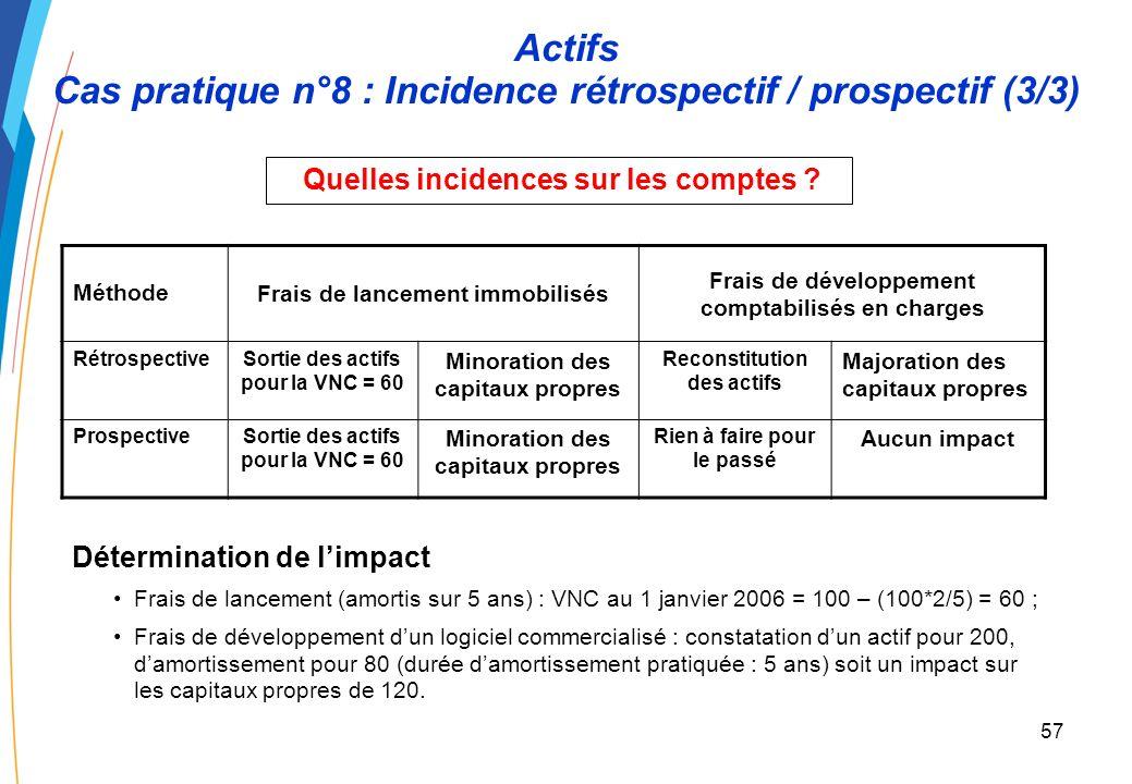 56 Actifs Cas pratique n°8 : Incidence rétrospectif / prospectif (2/3) Quelles incidences sur les comptes ? Méthode Actif ne répondant plus aux nouvea