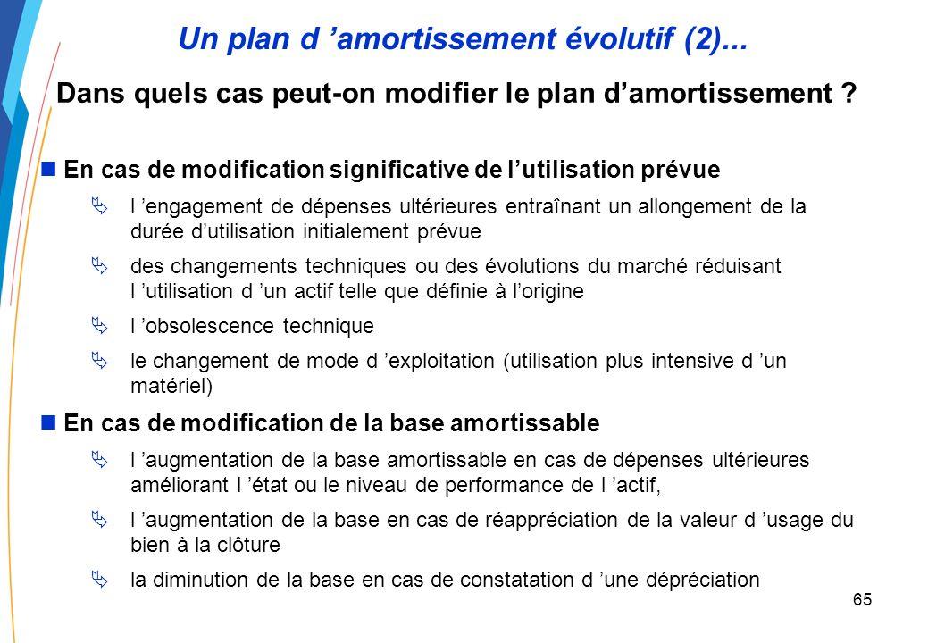 64 Un plan d amortissement évolutif (1)... Le plan d amortissement est défini à la date d entrée du bien à l actif. Toutefois, toute modification sign
