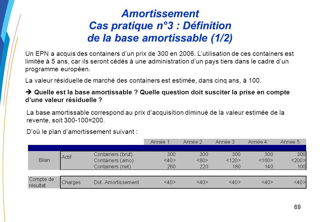 68 Amortissement Cas pratique n°2 : Modification de la durée Au cours de lannée 3, lEPN 2 a décidé dajouter une campagne dexpériences supplémentaire en année 5, en utilisant les installations dorigine.