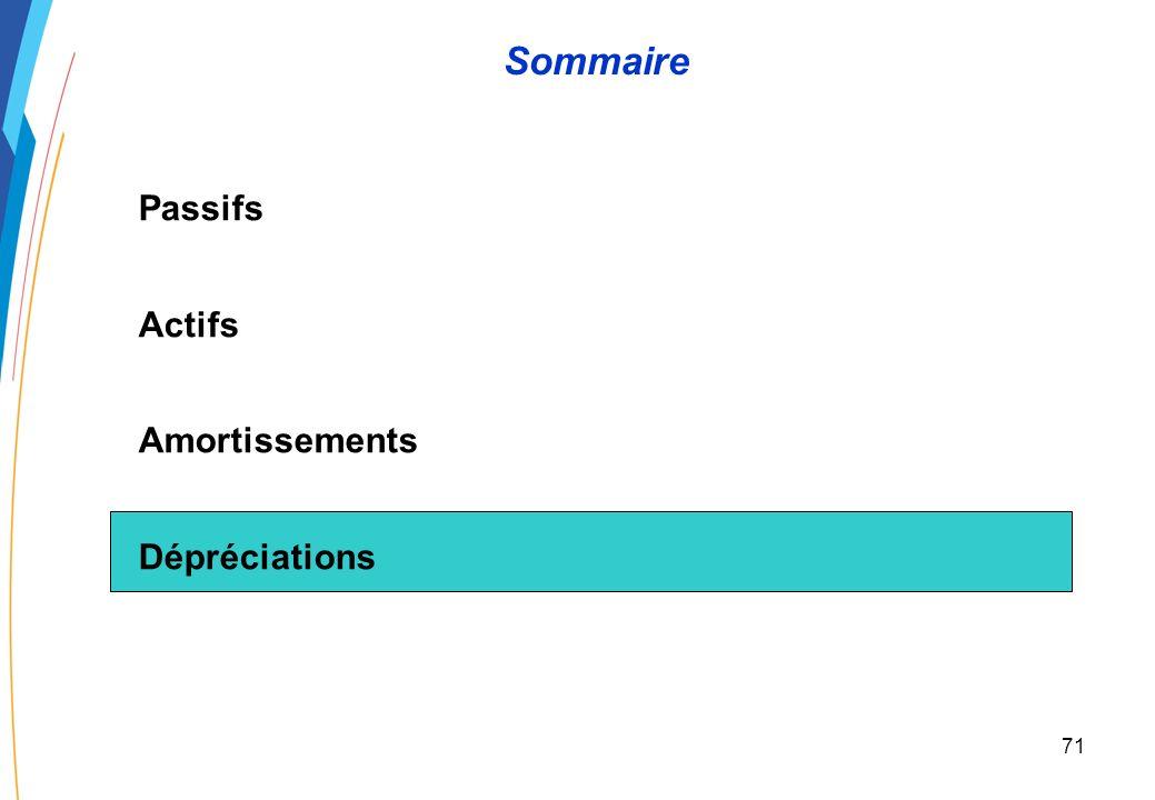 70 Amortissement Cas pratique n°3 : Définition de la base amortissable (2/2) Point pratique : La valeur résiduelle : A-t-elle variée depuis le dernier