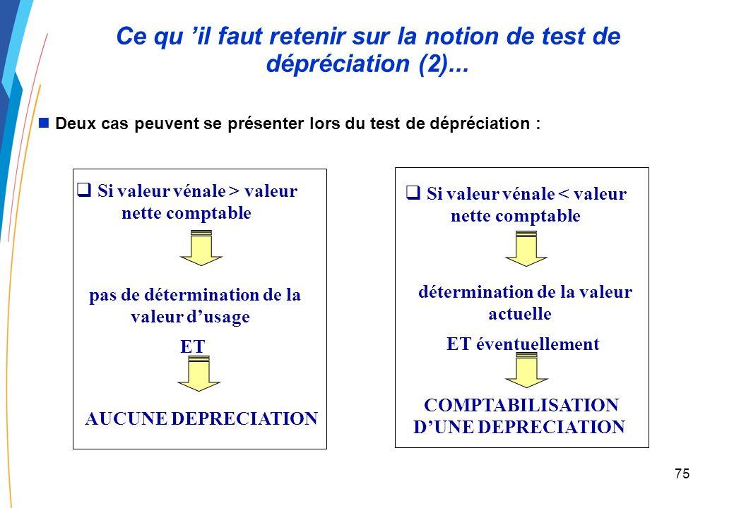 74 Ce qu il faut retenir sur la notion de test de dépréciation (1)... Que faire en cas de constatation de perte de valeur ? Effectuer un test de dépré