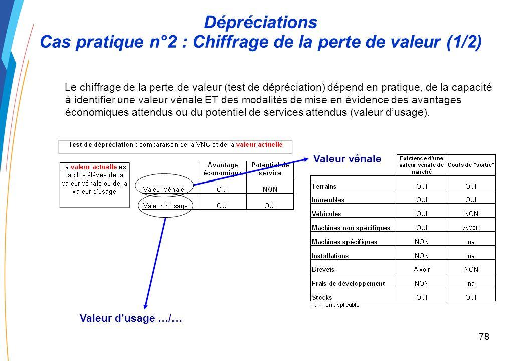 77 Dépréciations Cas pratique n°1 : Indices de perte de valeur (2/2) 2.Indices « externes » : Baisse de la valeur vénale de biens immobiliers comparables (données de marché ou réalisation dexpertises ad hoc) Modification de la réglementation sur la sécurité et les normes (amiante…) Constat dexpert sur lusure de limmeuble et de ses composants Mise en place de questionnaires adressés : Aux responsables du suivi de limmeuble leur demandant, périodiquement, de confirmer lévolution du contexte de marché de limmeuble (à documenter) À la direction juridique de lEPN (évolution de la réglementation à documenter) Réalisation de missions dexpertise (sur la valeur et/ou létat de limmeuble) Sur une base périodique Pour tout ou partie du parc immobilier