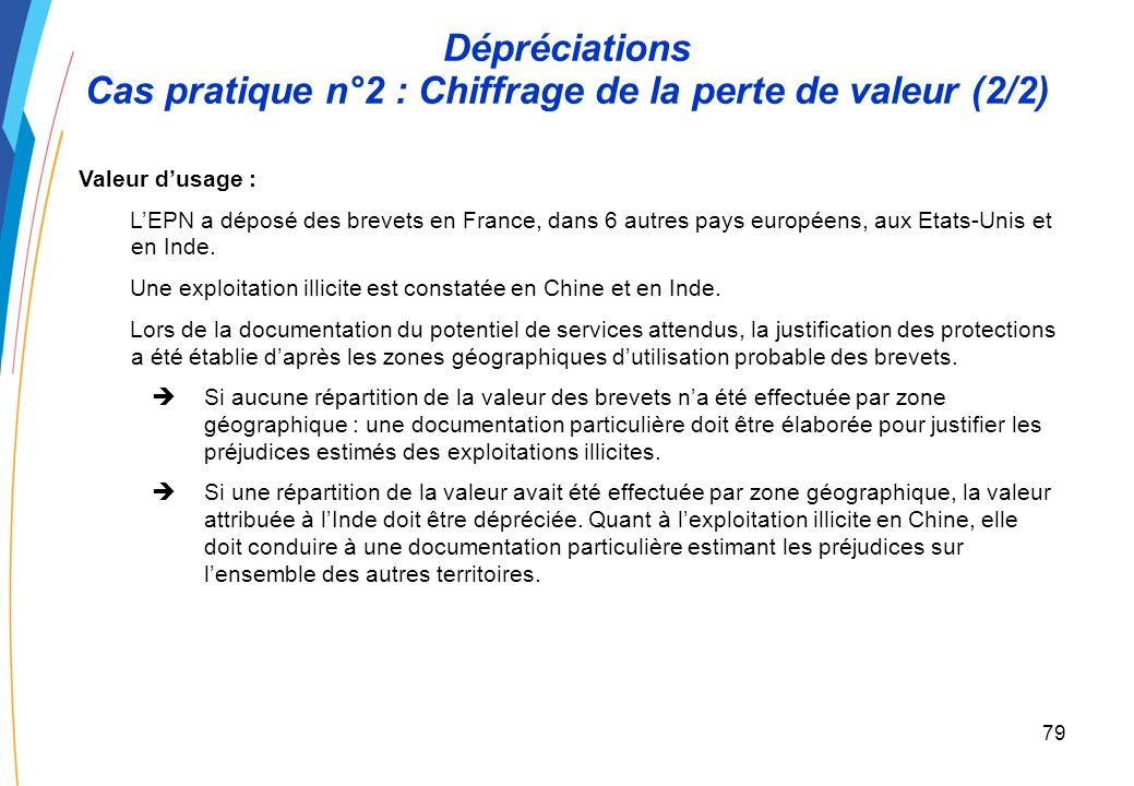 78 Dépréciations Cas pratique n°2 : Chiffrage de la perte de valeur (1/2) Le chiffrage de la perte de valeur (test de dépréciation) dépend en pratique