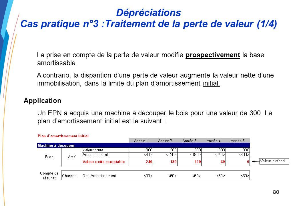 79 Dépréciations Cas pratique n°2 : Chiffrage de la perte de valeur (2/2) Valeur dusage : LEPN a déposé des brevets en France, dans 6 autres pays européens, aux Etats-Unis et en Inde.