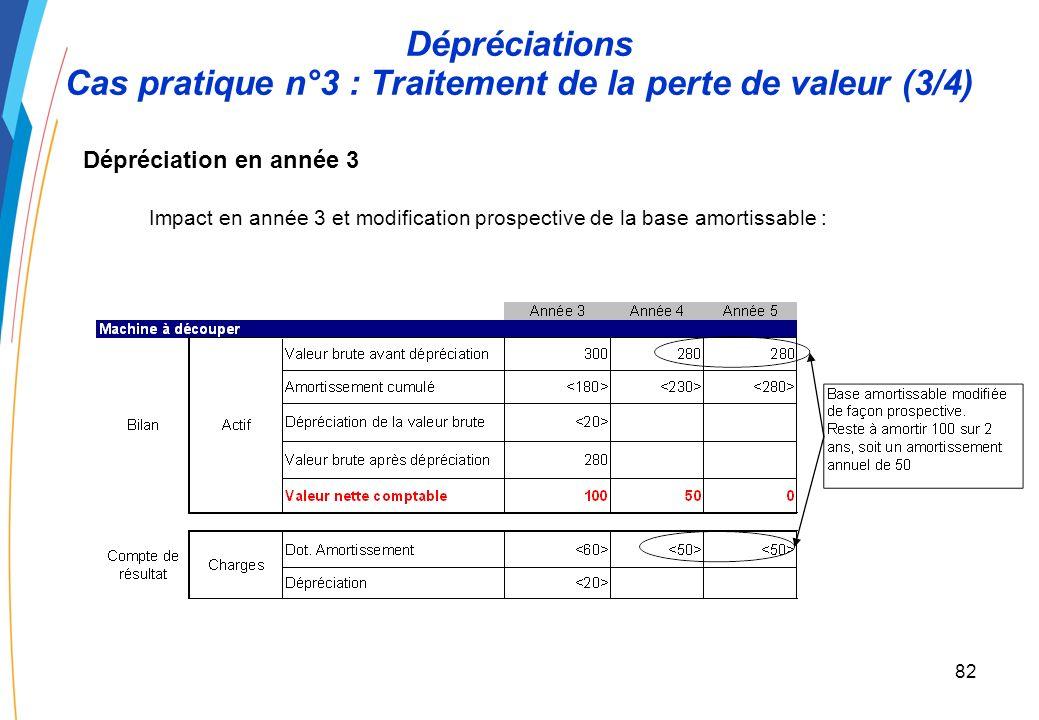 81 Dépréciations Cas pratique n°3 : Traitement de la perte de valeur (2/4) Détermination de la valeur actuelle Evolution de la valeur vénale (devis de reprise dun industriel) et de la valeur dusage :