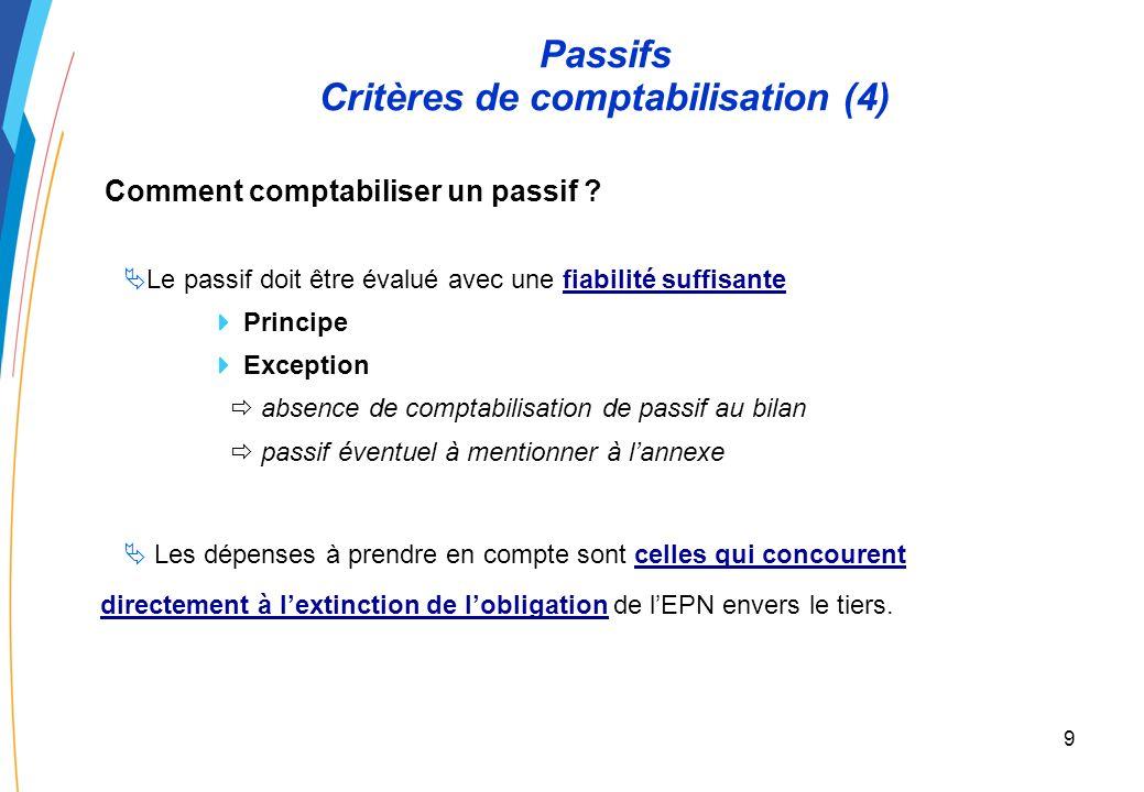 8 Passifs Critères de comptabilisation (3) Sortie de ressources certaine ou probable à la date détablissement des comptes … pas de définition du nivea