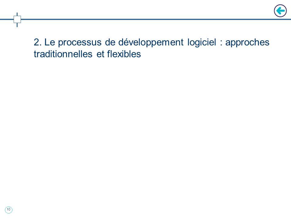 9 Inconvénients/limites Importance du travail amont de spécifications Standardisation des protocoles facteur limitant la performance Générateur dincer