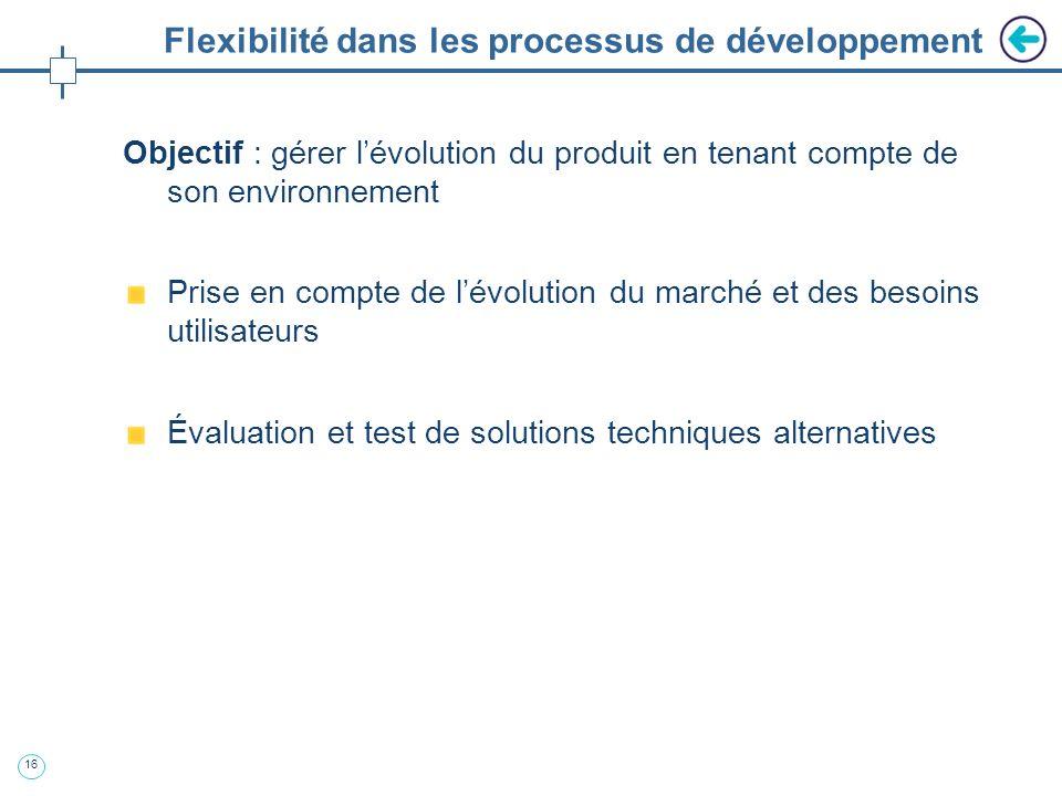 15 3. Flexibilité dans les processus de développement
