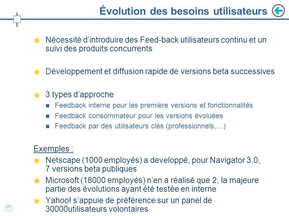 16 Flexibilité dans les processus de développement Objectif : gérer lévolution du produit en tenant compte de son environnement Prise en compte de lév