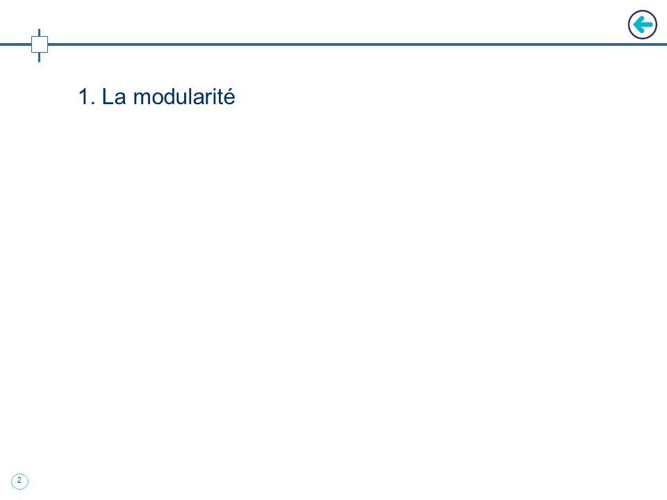 1 Plan 1.La modularité 2.Le processus de développement logiciel 3.Les fondements dun processus flexible