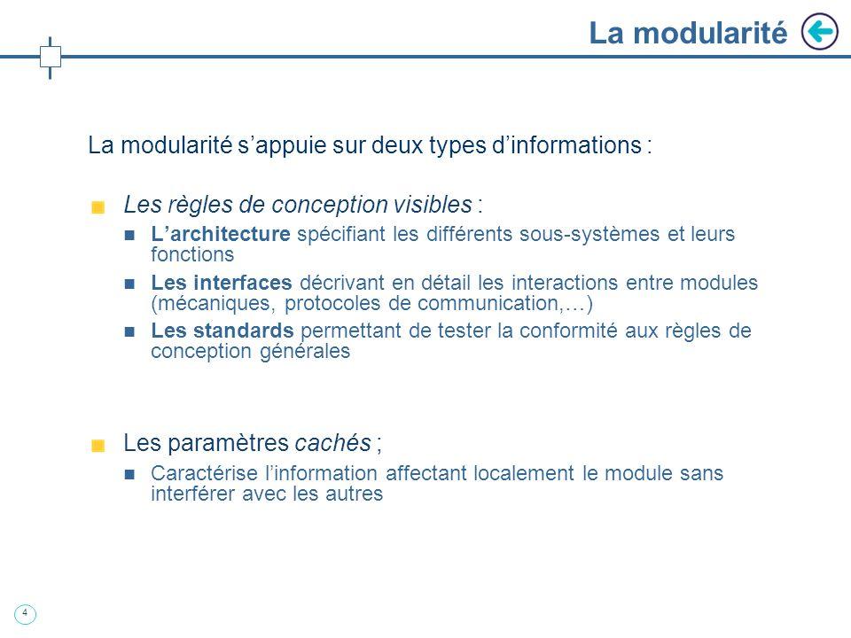 3 Le contexte La notion de modularité apparaît dans le secteur informatique au cours des années 60 Ce secteur doit déjà faire face au contexte suivant