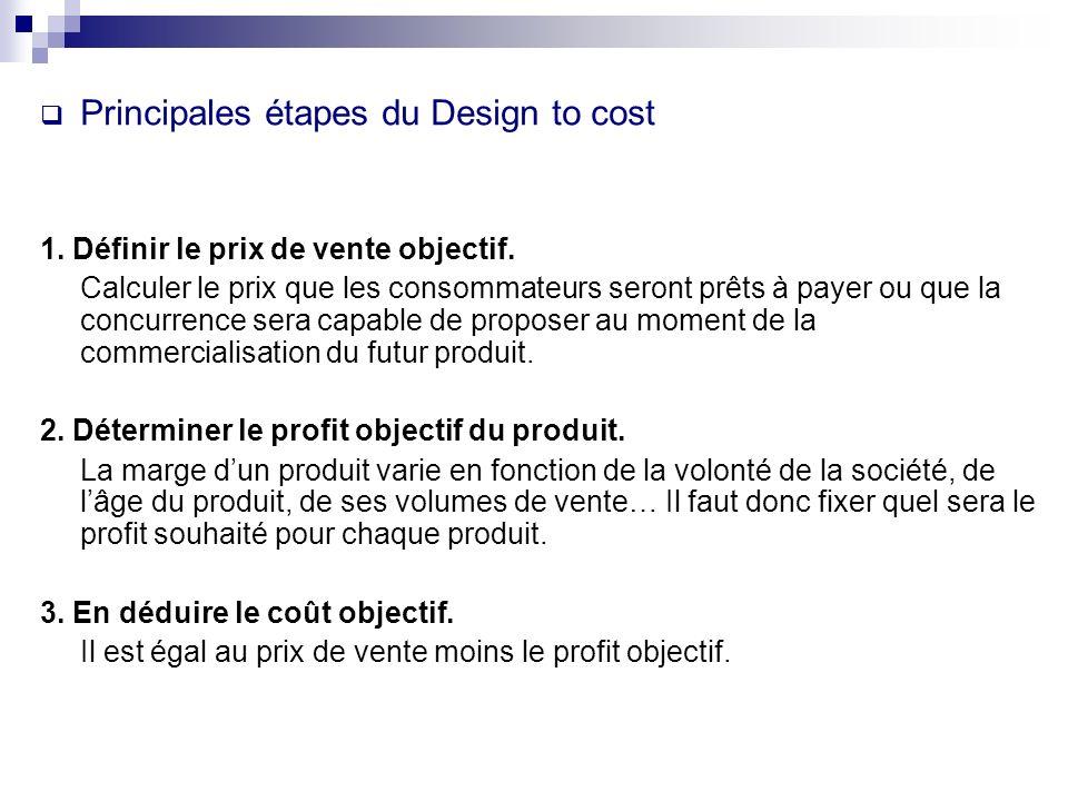 Principales étapes du Design to cost 1. Définir le prix de vente objectif. Calculer le prix que les consommateurs seront prêts à payer ou que la concu