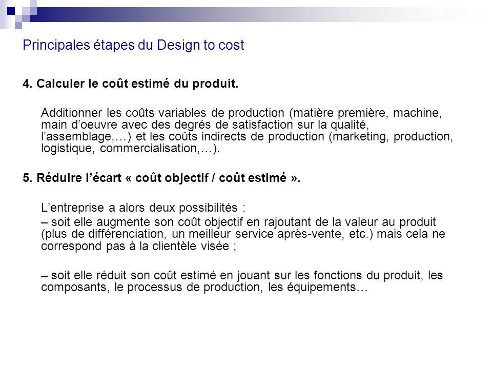 Principales étapes du Design to cost 4. Calculer le coût estimé du produit. Additionner les coûts variables de production (matière première, machine,