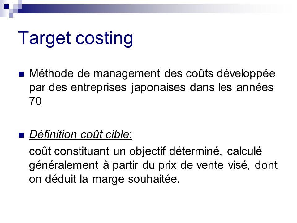 Target costing Méthode de management des coûts développée par des entreprises japonaises dans les années 70 Définition coût cible: coût constituant un