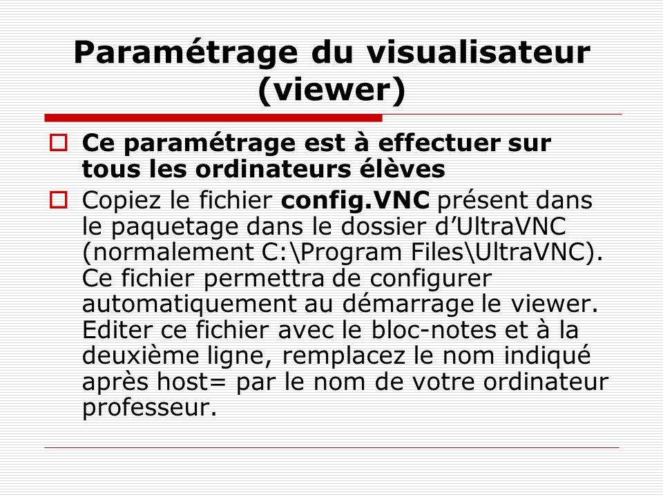 Paramétrage du visualisateur (viewer) Ce paramétrage est à effectuer sur tous les ordinateurs élèves Copiez le fichier config.VNC présent dans le paqu