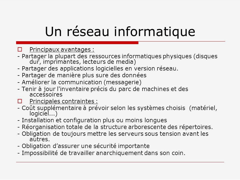 Un réseau informatique Principaux avantages : - Partager la plupart des ressources informatiques physiques (disques dur, imprimantes, lecteurs de medi