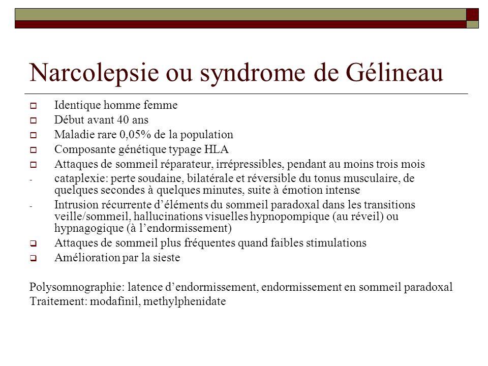 Narcolepsie ou syndrome de Gélineau Identique homme femme Début avant 40 ans Maladie rare 0,05% de la population Composante génétique typage HLA Attaques de sommeil réparateur, irrépressibles, pendant au moins trois mois - cataplexie: perte soudaine, bilatérale et réversible du tonus musculaire, de quelques secondes à quelques minutes, suite à émotion intense - Intrusion récurrente déléments du sommeil paradoxal dans les transitions veille/sommeil, hallucinations visuelles hypnopompique (au réveil) ou hypnagogique (à lendormissement) Attaques de sommeil plus fréquentes quand faibles stimulations Amélioration par la sieste Polysomnographie: latence dendormissement, endormissement en sommeil paradoxal Traitement: modafinil, methylphenidate