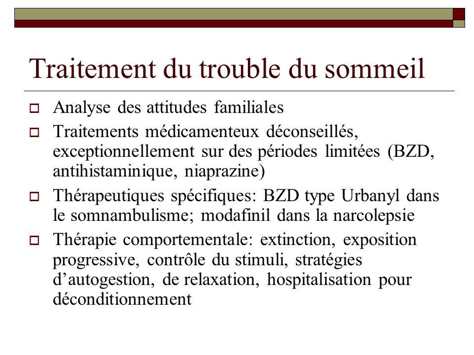 Traitement du trouble du sommeil Analyse des attitudes familiales Traitements médicamenteux déconseillés, exceptionnellement sur des périodes limitées