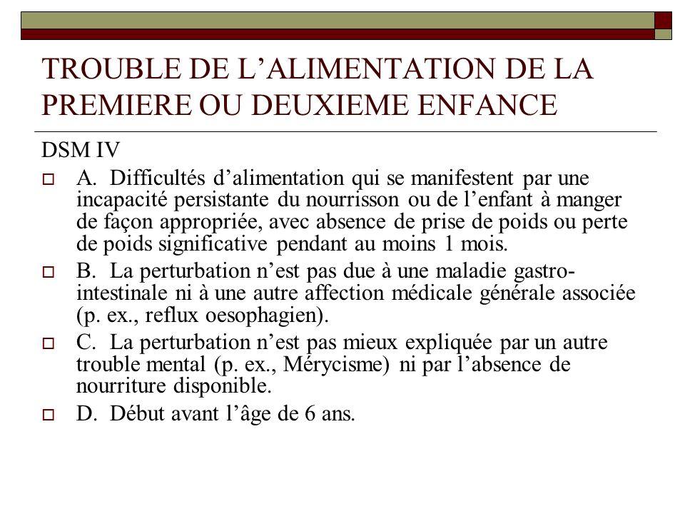 TROUBLE DE LALIMENTATION DE LA PREMIERE OU DEUXIEME ENFANCE DSM IV A.Difficultés dalimentation qui se manifestent par une incapacité persistante du no