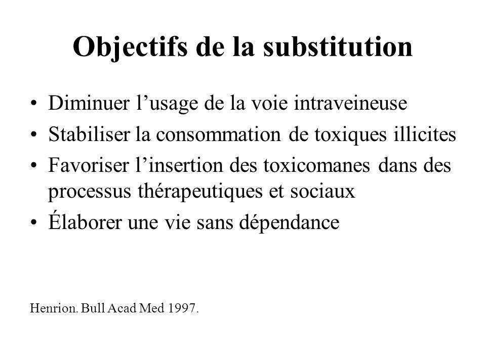 Objectifs de la substitution Diminuer lusage de la voie intraveineuse Stabiliser la consommation de toxiques illicites Favoriser linsertion des toxico