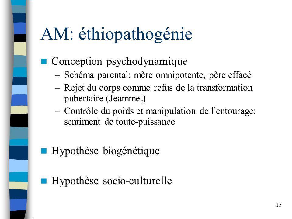 15 AM: éthiopathogénie Conception psychodynamique –Schéma parental: mère omnipotente, père effacé –Rejet du corps comme refus de la transformation pub