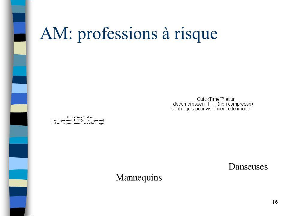 16 AM: professions à risque Mannequins Danseuses