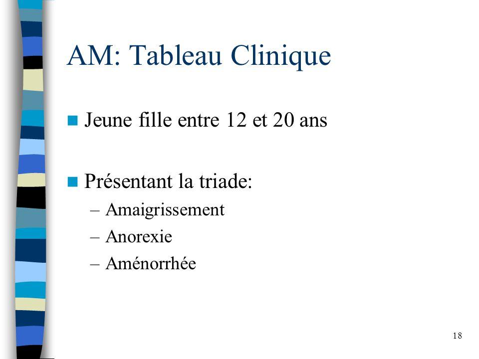 18 AM: Tableau Clinique Jeune fille entre 12 et 20 ans Présentant la triade: –Amaigrissement –Anorexie –Aménorrhée