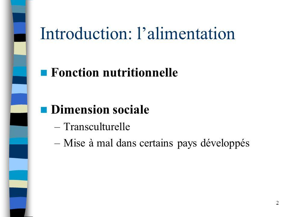 2 Introduction: lalimentation Fonction nutritionnelle Dimension sociale –Transculturelle –Mise à mal dans certains pays développés