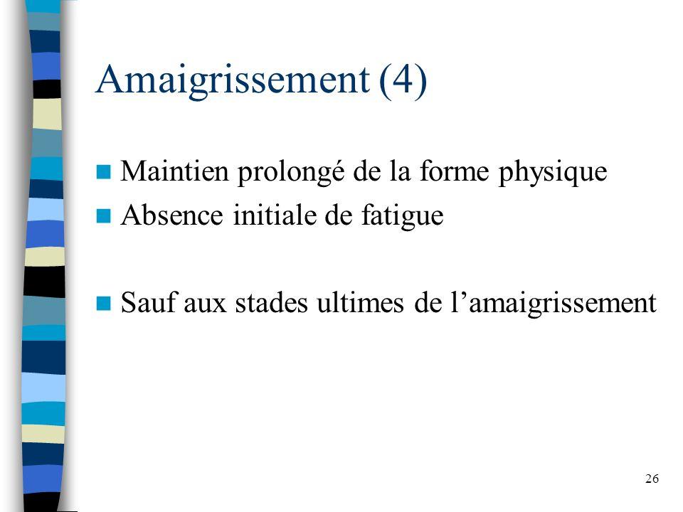 26 Amaigrissement (4) Maintien prolongé de la forme physique Absence initiale de fatigue Sauf aux stades ultimes de lamaigrissement
