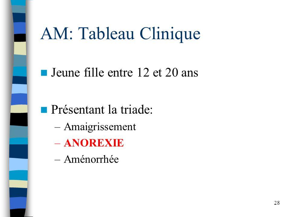 28 AM: Tableau Clinique Jeune fille entre 12 et 20 ans Présentant la triade: –Amaigrissement –ANOREXIE –Aménorrhée