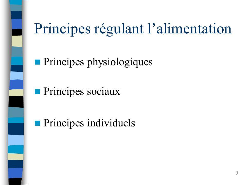 4 Principe physiologique Carence énergétique Apports Équilibre énergétique Dépense énergétique + - FAIM (Ghreline) SATIÉTÉ (Insuline, Leptine)