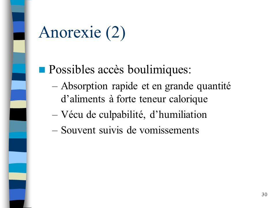 30 Anorexie (2) Possibles accès boulimiques: –Absorption rapide et en grande quantité daliments à forte teneur calorique –Vécu de culpabilité, dhumiliation –Souvent suivis de vomissements