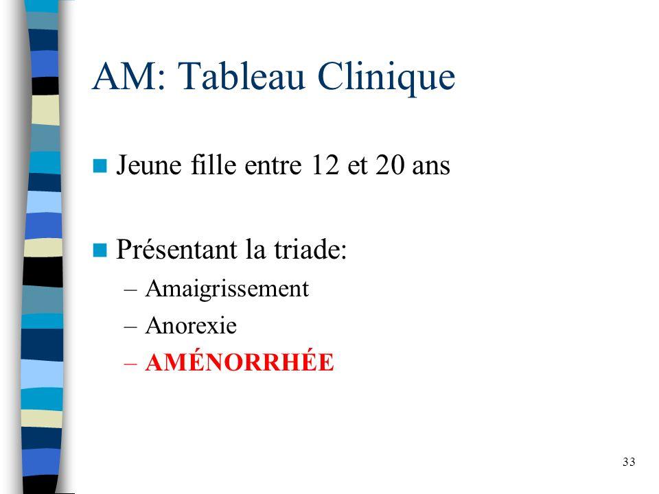 33 AM: Tableau Clinique Jeune fille entre 12 et 20 ans Présentant la triade: –Amaigrissement –Anorexie –AMÉNORRHÉE