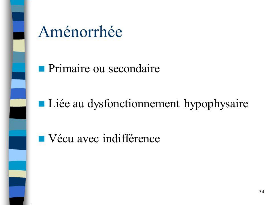 34 Aménorrhée Primaire ou secondaire Liée au dysfonctionnement hypophysaire Vécu avec indifférence
