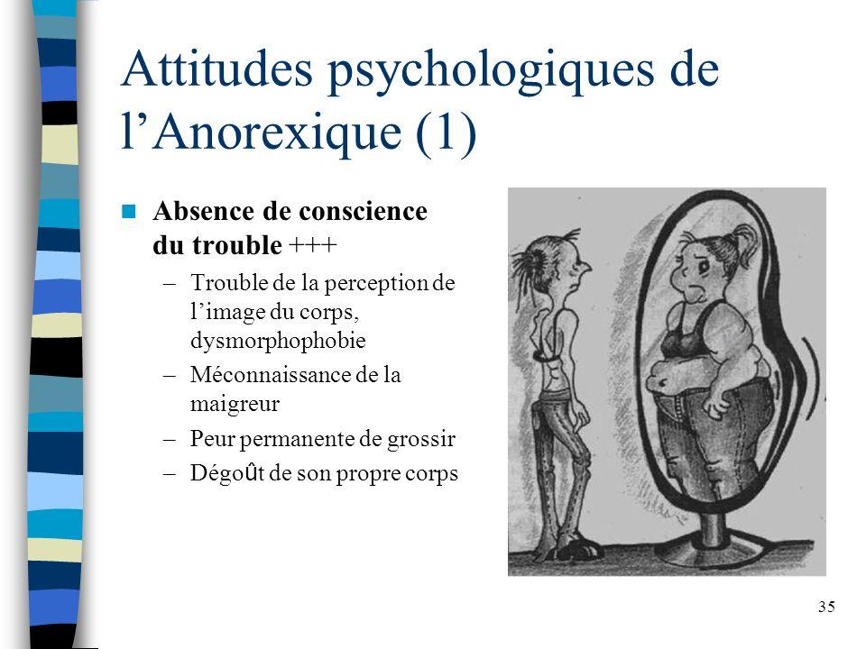 35 Attitudes psychologiques de lAnorexique (1) Absence de conscience du trouble +++ –Trouble de la perception de limage du corps, dysmorphophobie –Méconnaissance de la maigreur –Peur permanente de grossir –Dégo û t de son propre corps
