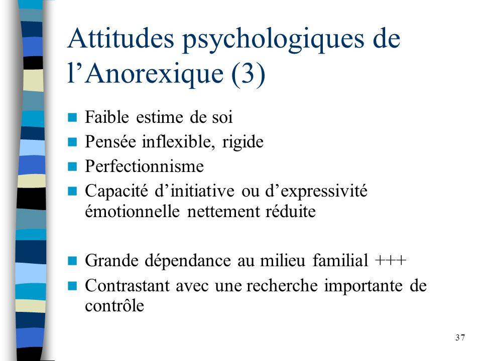 37 Attitudes psychologiques de lAnorexique (3) Faible estime de soi Pensée inflexible, rigide Perfectionnisme Capacité dinitiative ou dexpressivité émotionnelle nettement réduite Grande dépendance au milieu familial +++ Contrastant avec une recherche importante de contrôle