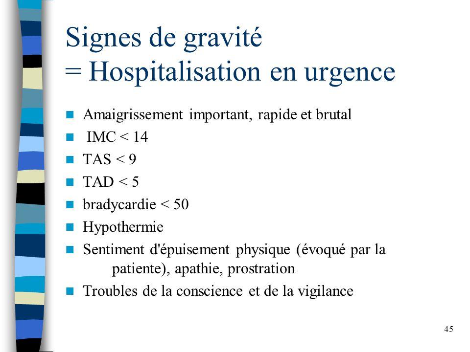 45 Signes de gravité = Hospitalisation en urgence Amaigrissement important, rapide et brutal IMC < 14 TAS < 9 TAD < 5 bradycardie < 50 Hypothermie Sen