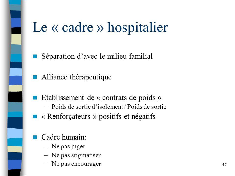 47 Le « cadre » hospitalier Séparation davec le milieu familial Alliance thérapeutique Etablissement de « contrats de poids » –Poids de sortie disolem