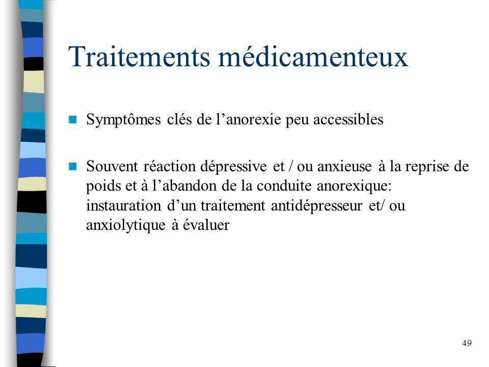 49 Traitements médicamenteux Symptômes clés de lanorexie peu accessibles Souvent réaction dépressive et / ou anxieuse à la reprise de poids et à labandon de la conduite anorexique: instauration dun traitement antidépresseur et/ ou anxiolytique à évaluer