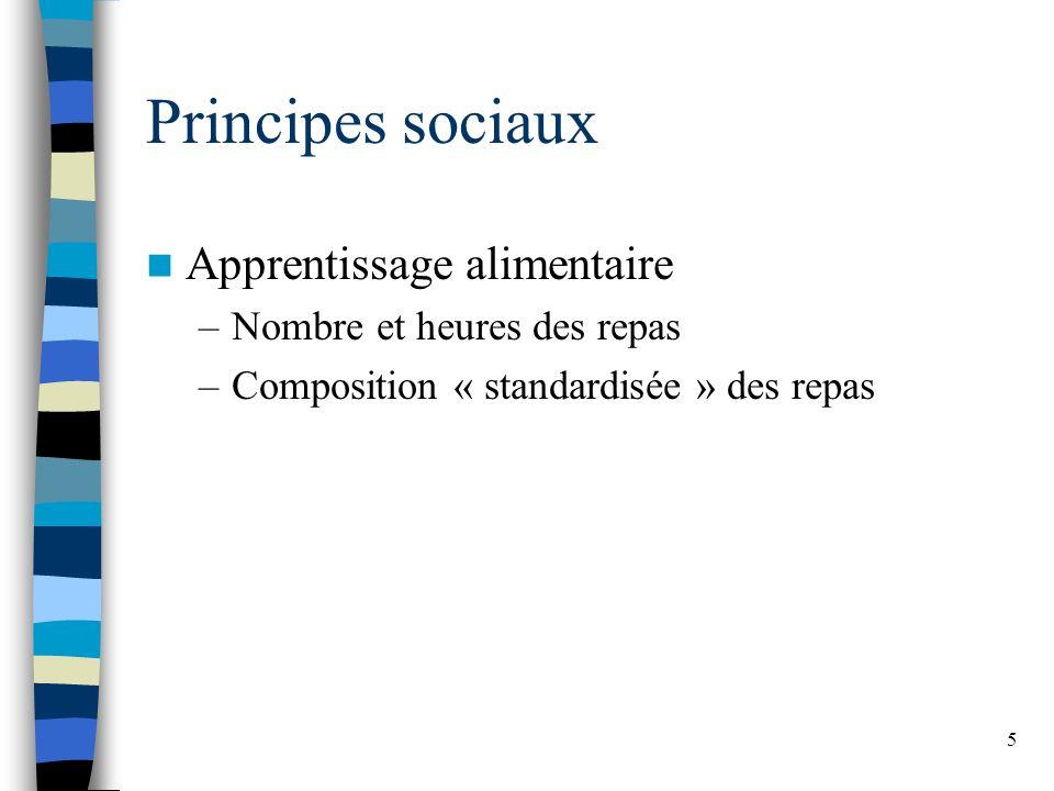 5 Principes sociaux Apprentissage alimentaire –Nombre et heures des repas –Composition « standardisée » des repas