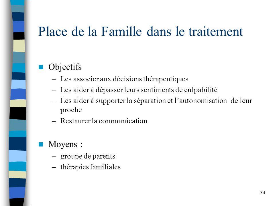 54 Place de la Famille dans le traitement Objectifs –Les associer aux décisions thérapeutiques –Les aider à dépasser leurs sentiments de culpabilité –