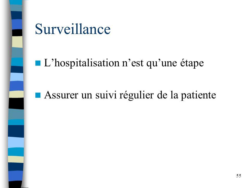 55 Surveillance Lhospitalisation nest quune étape Assurer un suivi régulier de la patiente