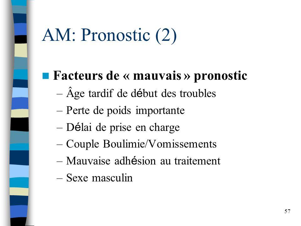 57 AM: Pronostic (2) Facteurs de « mauvais » pronostic –Âge tardif de d é but des troubles –Perte de poids importante –D é lai de prise en charge –Couple Boulimie/Vomissements –Mauvaise adh é sion au traitement –Sexe masculin