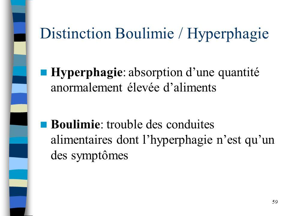 59 Distinction Boulimie / Hyperphagie Hyperphagie: absorption dune quantité anormalement élevée daliments Boulimie: trouble des conduites alimentaires dont lhyperphagie nest quun des symptômes