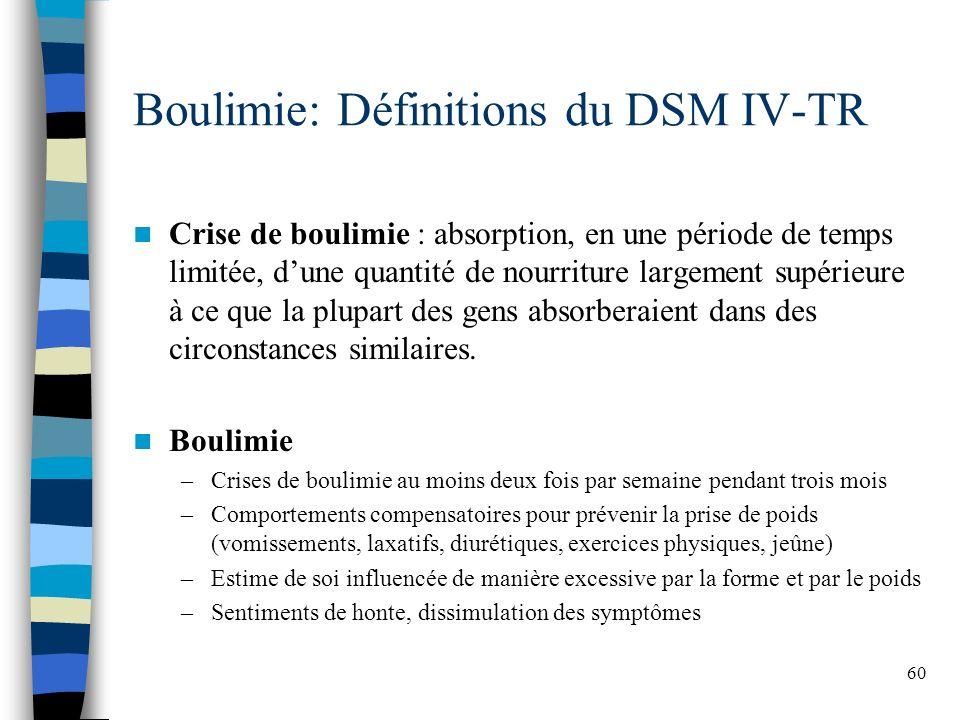 60 Boulimie: Définitions du DSM IV-TR Crise de boulimie : absorption, en une période de temps limitée, dune quantité de nourriture largement supérieure à ce que la plupart des gens absorberaient dans des circonstances similaires.